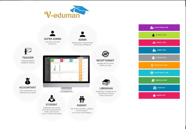 school management ERP system