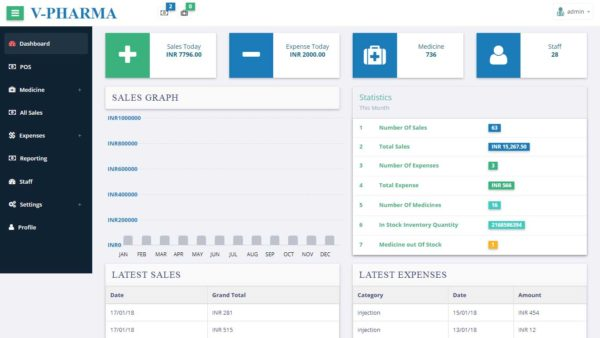 Pharmacy-Chemists ERP Software